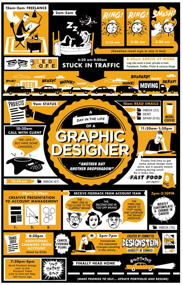 infographiste et graphiste