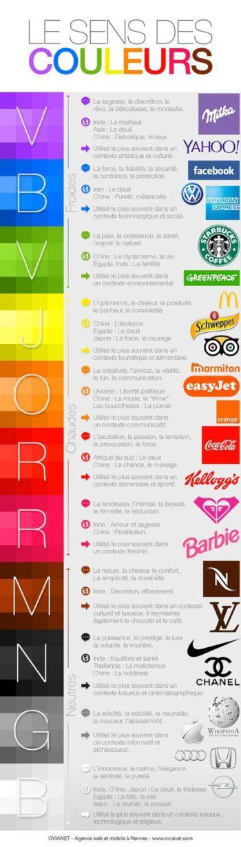 quelle s  couleur s  choisir pour votre communication