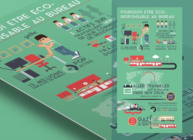 Infographie par Mickael Merlet