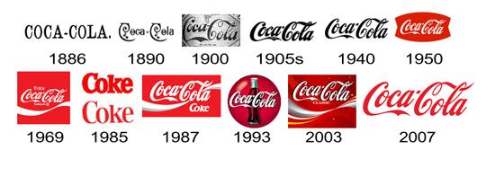 évolution logo coca-cola