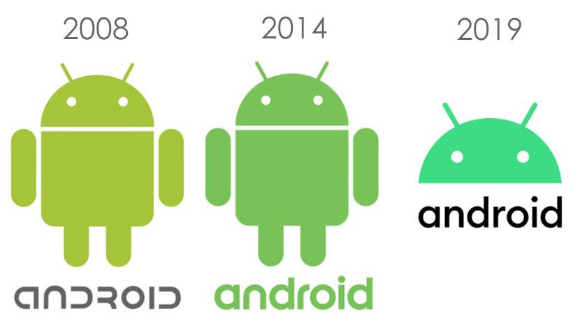 évolutions du logo Android